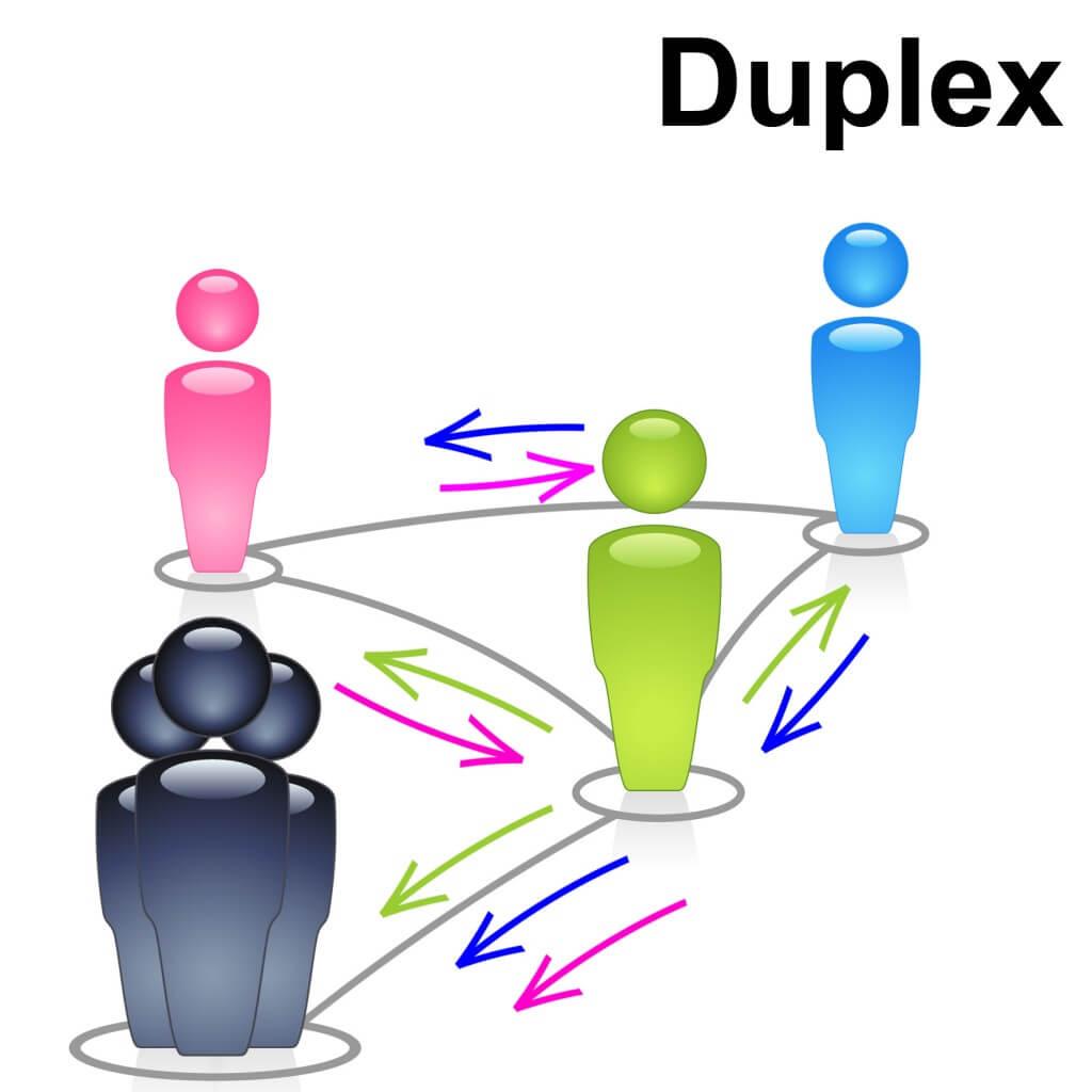axitour-duplex-communicatie