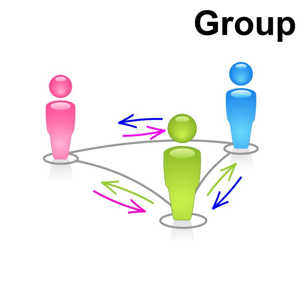 axitour-groepscommunicatie