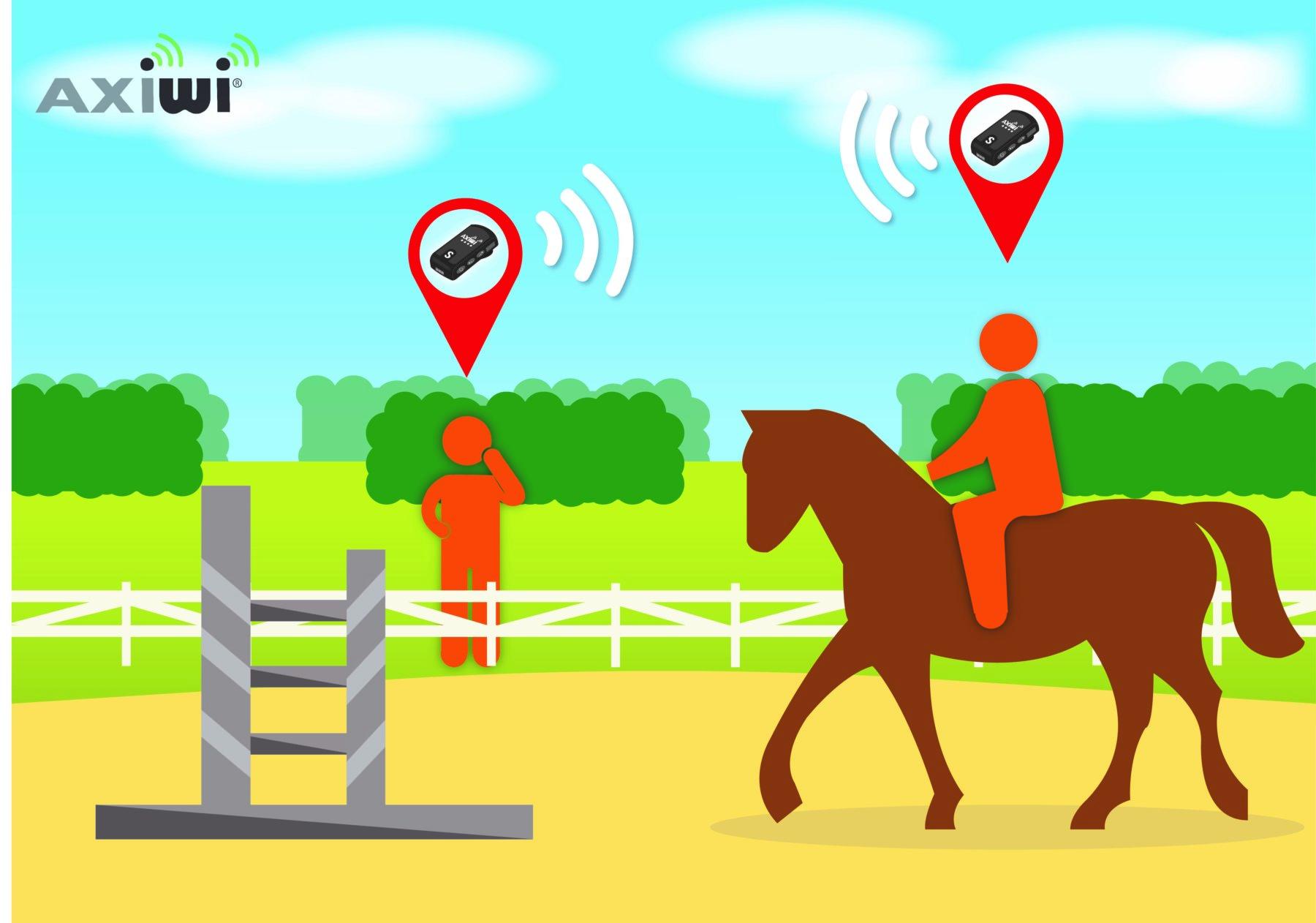 axiwi-communicatie-systeem-paardensport