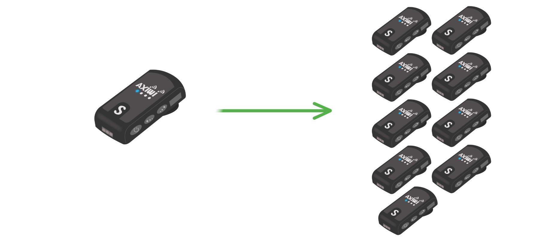 axiwi-simplex-communicatie-systeem-eenrichting-communicatie