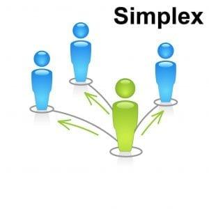 axitour-simplex-communicatie