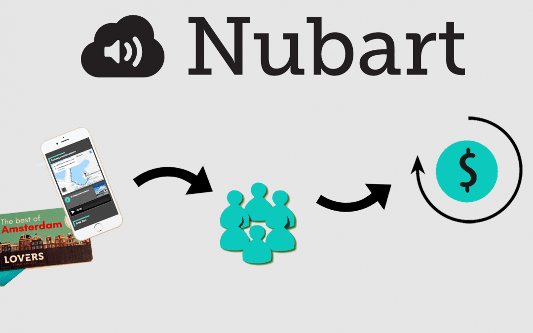 Alternatief verdienmodel met de Nubart audiotour