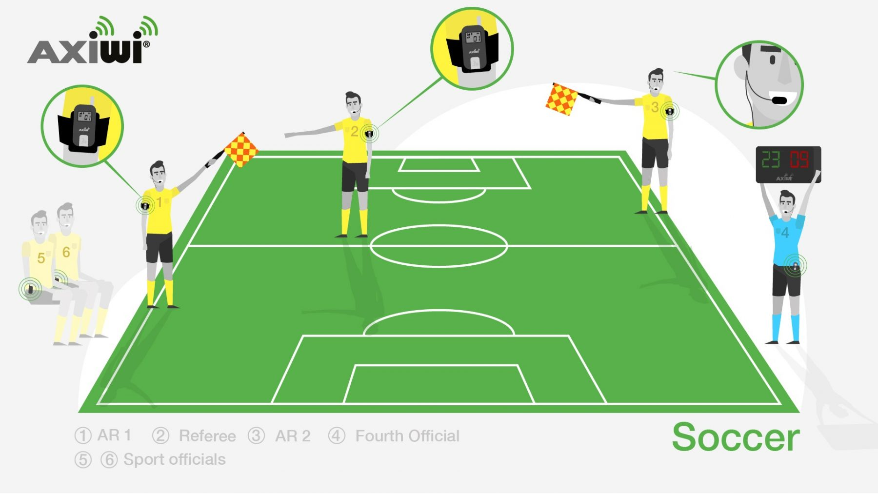 axiwi-communication-system-referee-soccer
